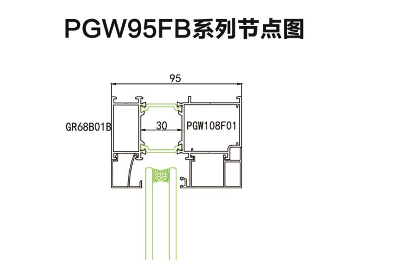 PGW95FB节点图
