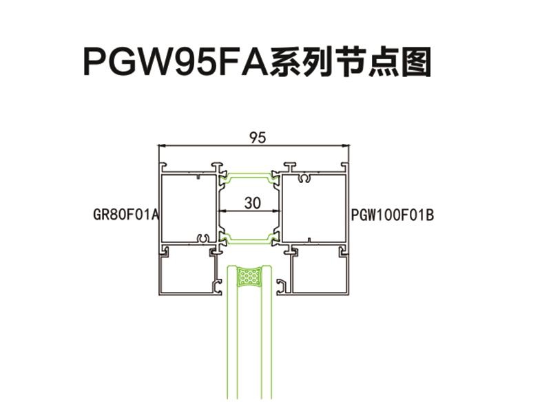 PGW95FA节点图