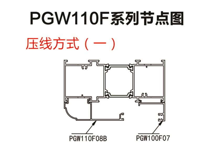 PGW110F节点图
