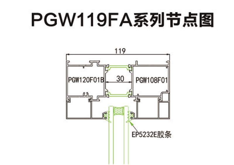 PGW119FA系列