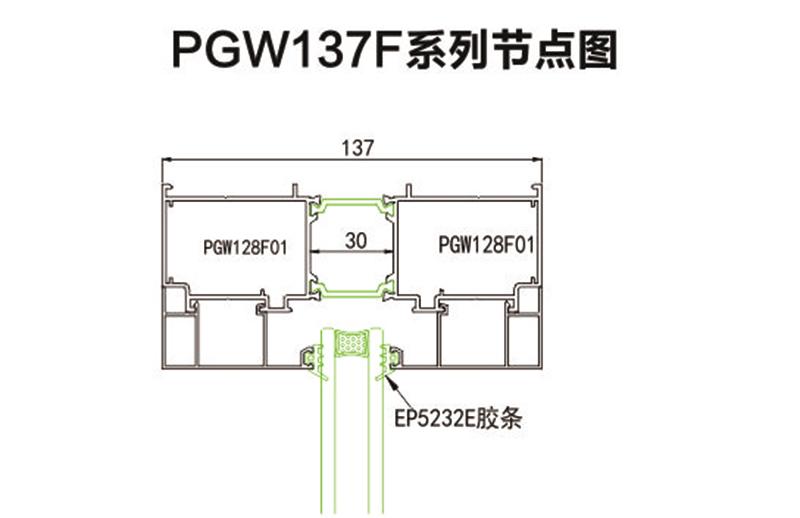 PGW137F系列