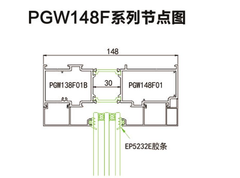 PGW148F系列